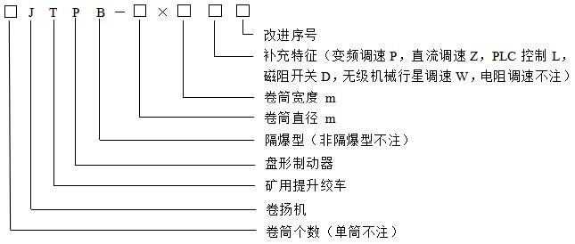 JTP命名规则.jpg